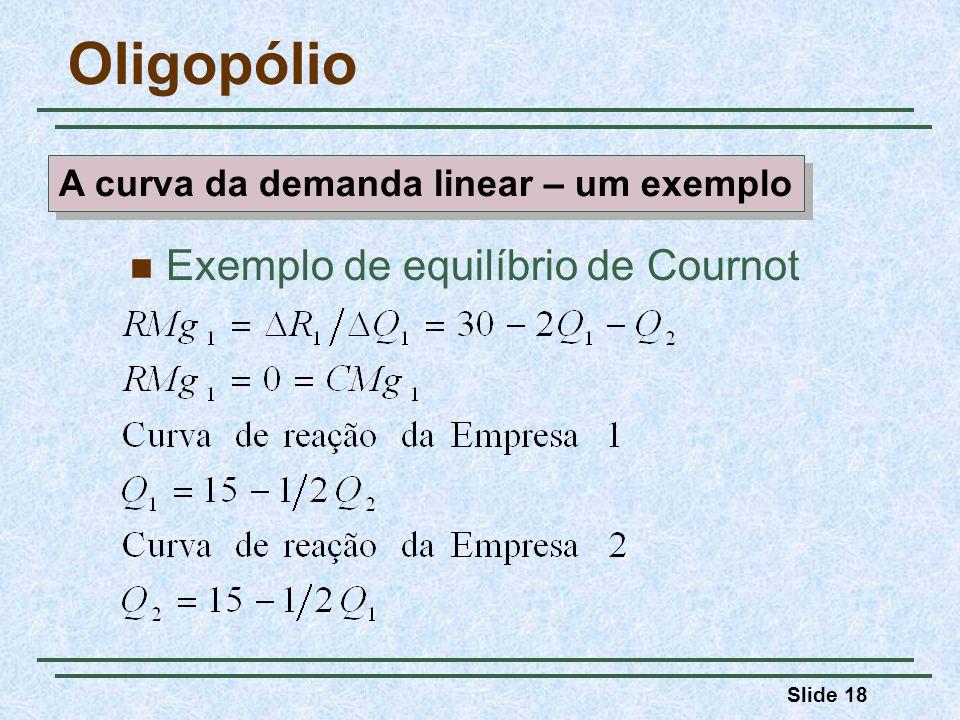A curva da demanda linear – um exemplo