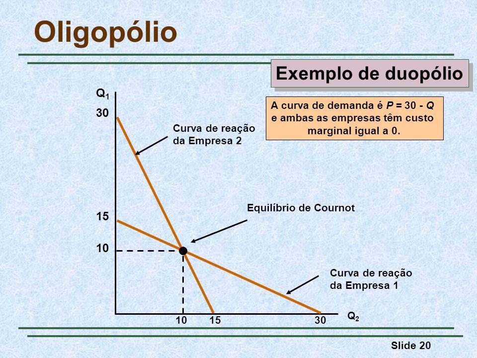 A curva de demanda é P = 30 - Q e ambas as empresas têm custo