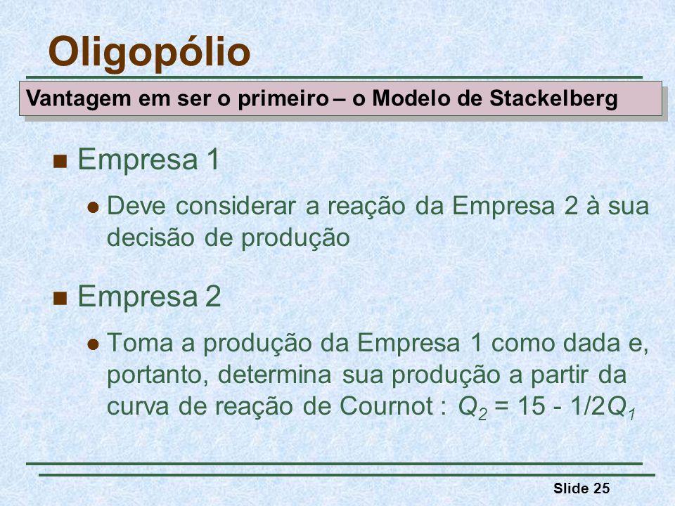 Oligopólio Empresa 1 Empresa 2