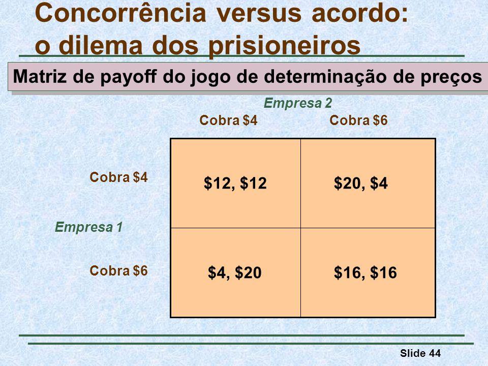 Concorrência versus acordo: o dilema dos prisioneiros