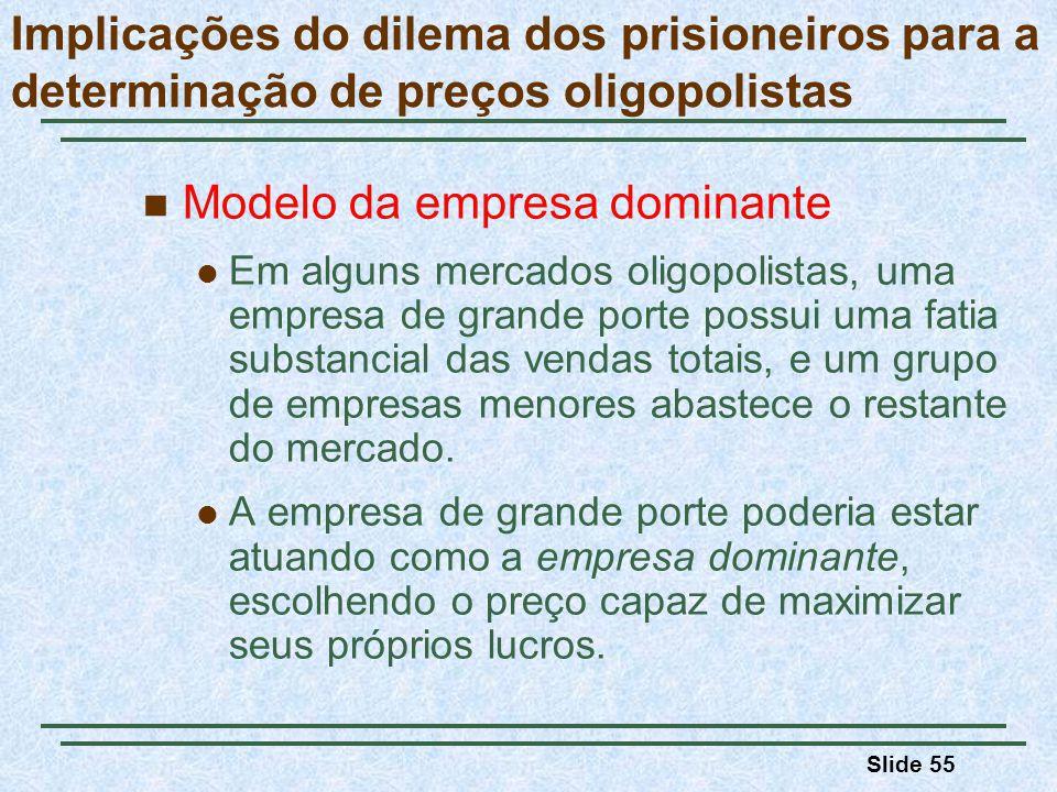 Modelo da empresa dominante