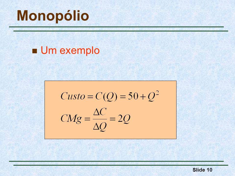 Monopólio Um exemplo 3