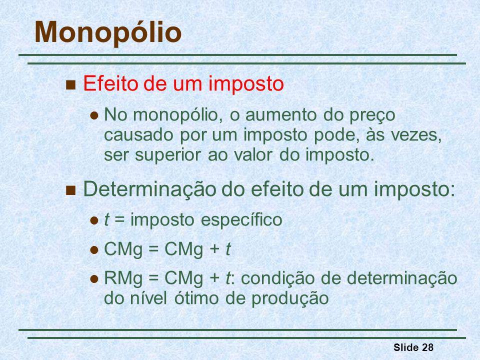 Monopólio Efeito de um imposto Determinação do efeito de um imposto: