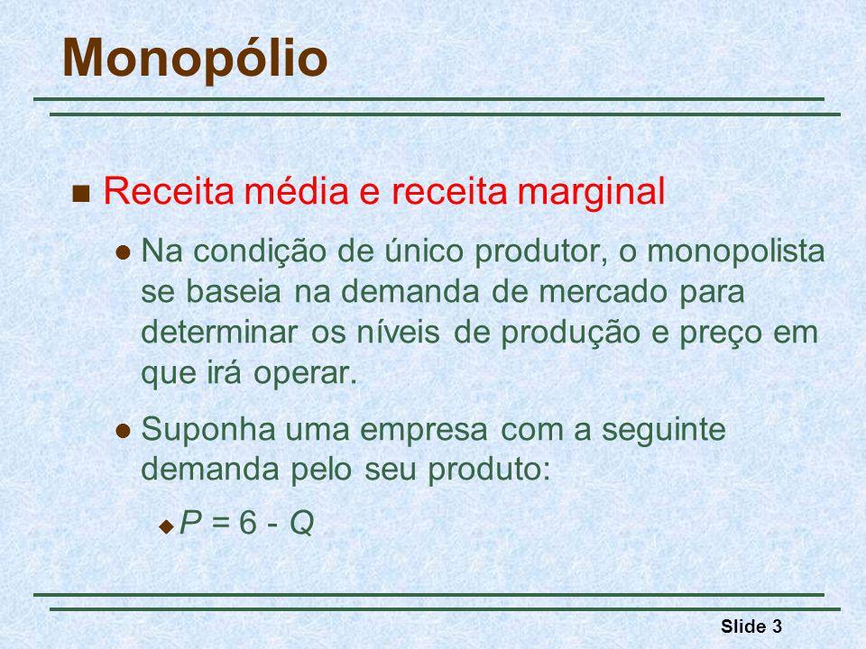 Monopólio Receita média e receita marginal