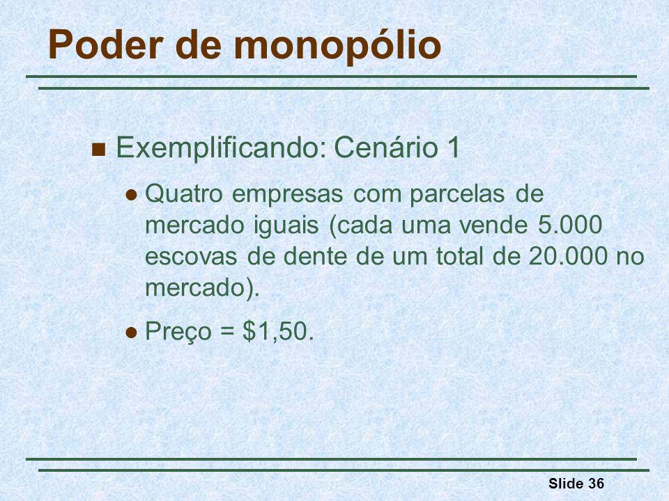 Poder de monopólio Exemplificando: Cenário 1