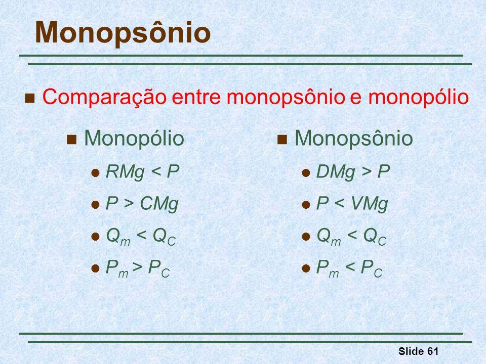 Monopsônio Comparação entre monopsônio e monopólio Monopólio