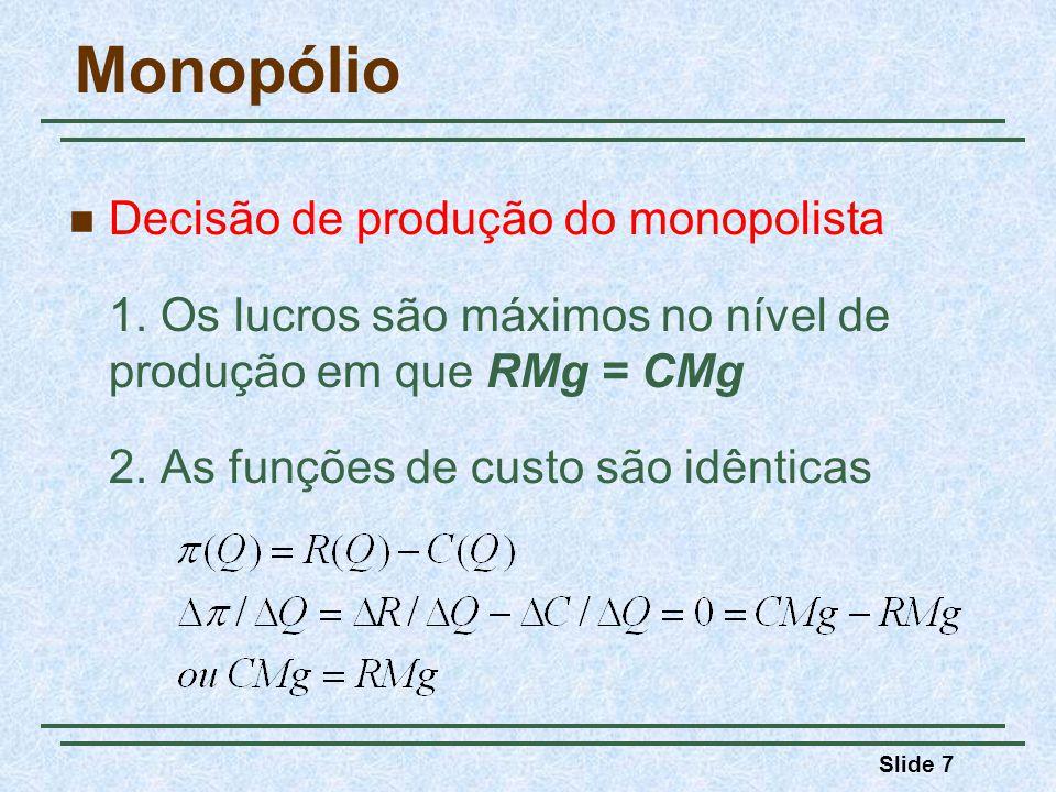 Monopólio Decisão de produção do monopolista