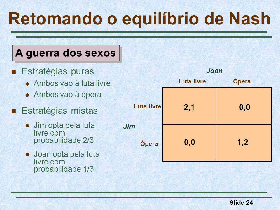 Retomando o equilíbrio de Nash