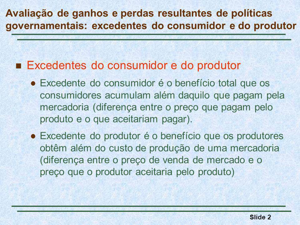 Excedentes do consumidor e do produtor
