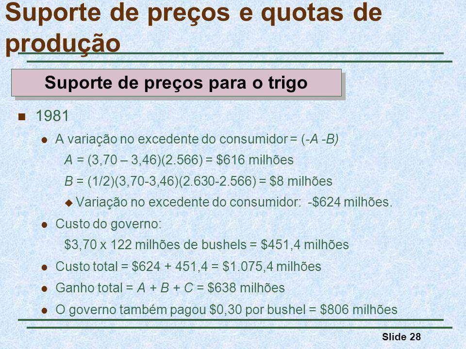Suporte de preços e quotas de produção