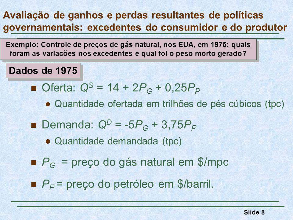 PG = preço do gás natural em $/mpc PP = preço do petróleo em $/barril.