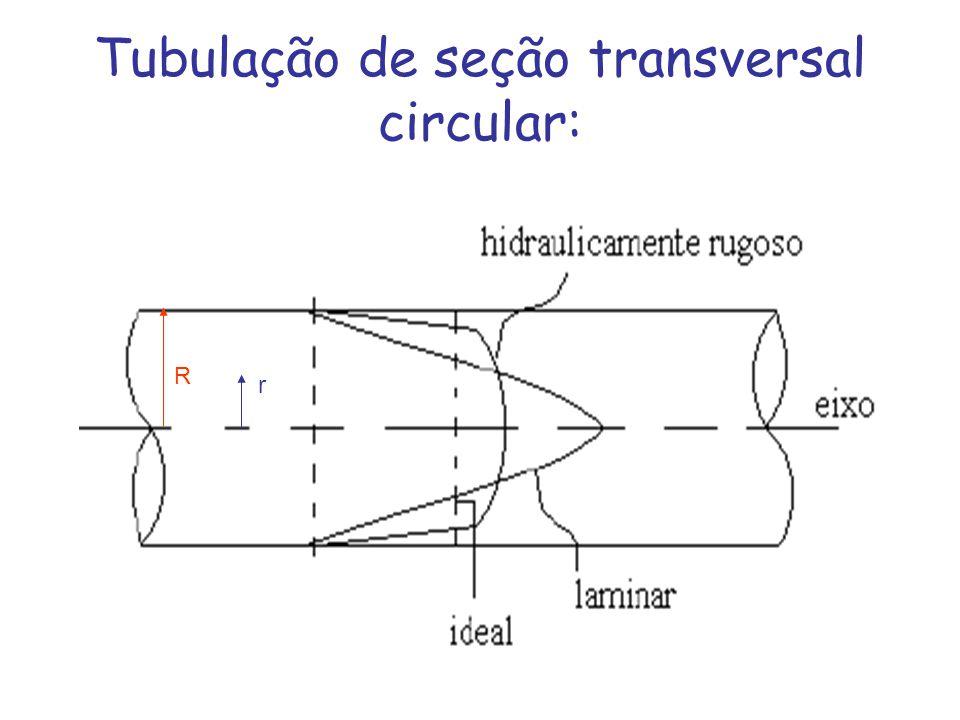 Tubulação de seção transversal circular: