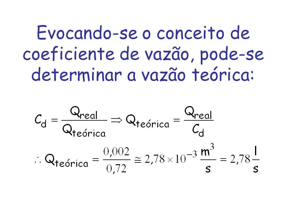 Evocando-se o conceito de coeficiente de vazão, pode-se determinar a vazão teórica: