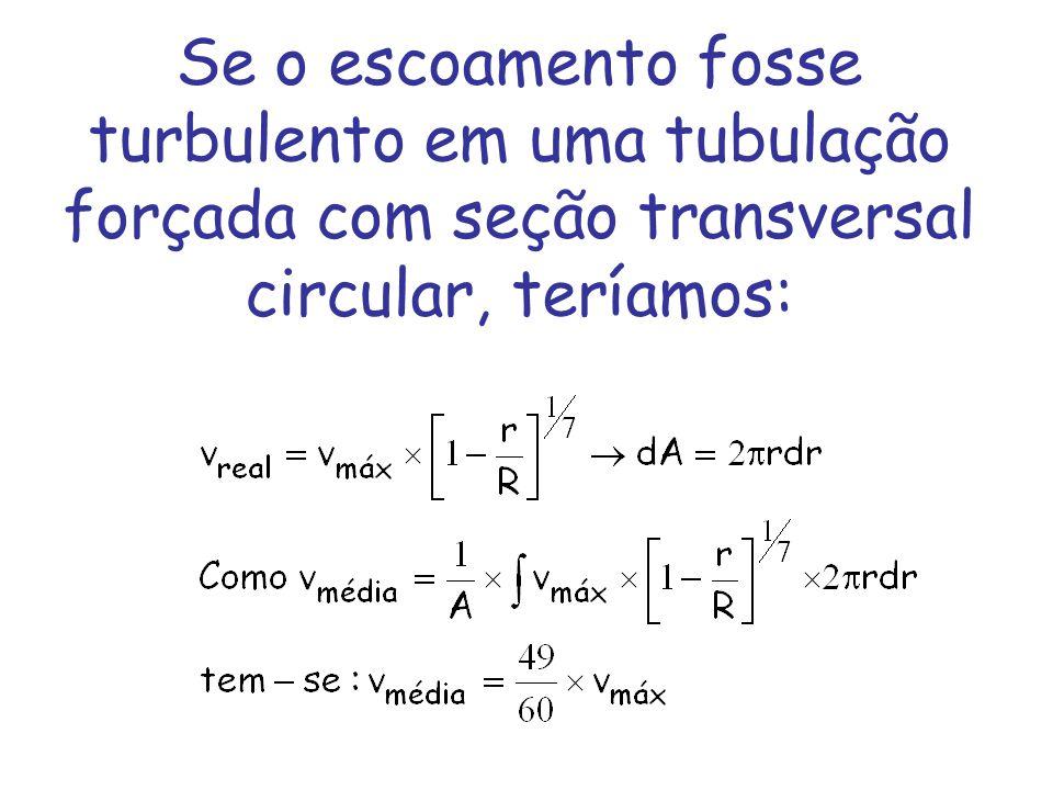 Se o escoamento fosse turbulento em uma tubulação forçada com seção transversal circular, teríamos: