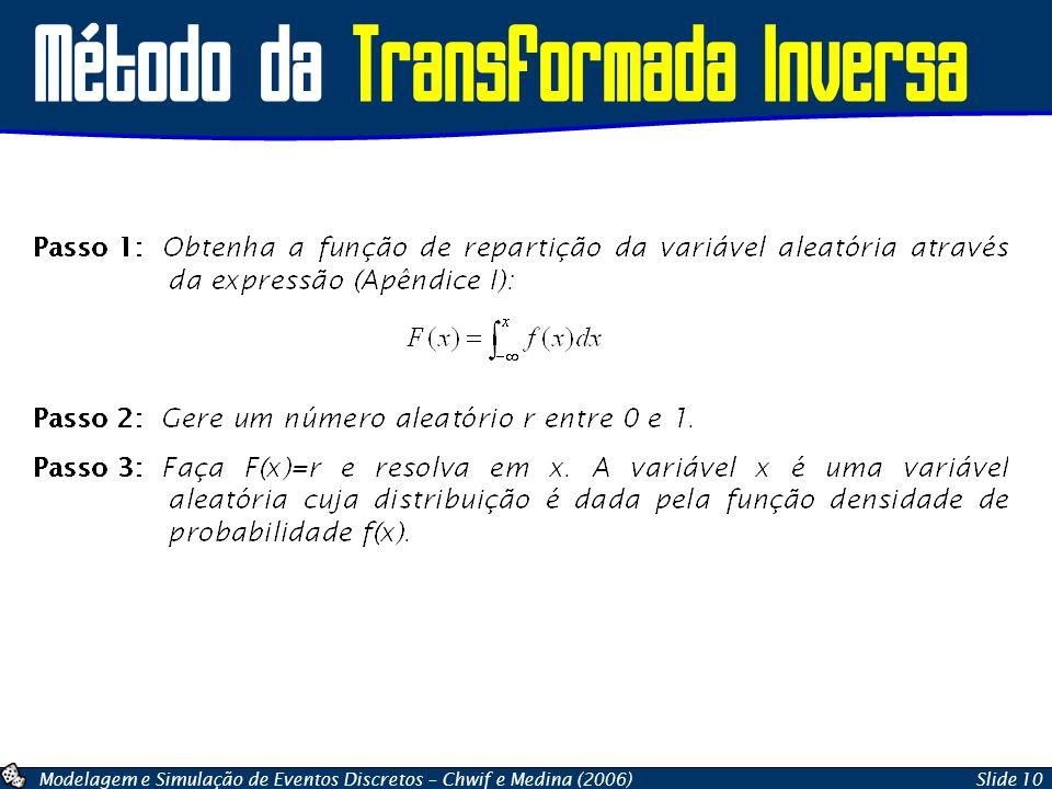 Método da Transformada Inversa