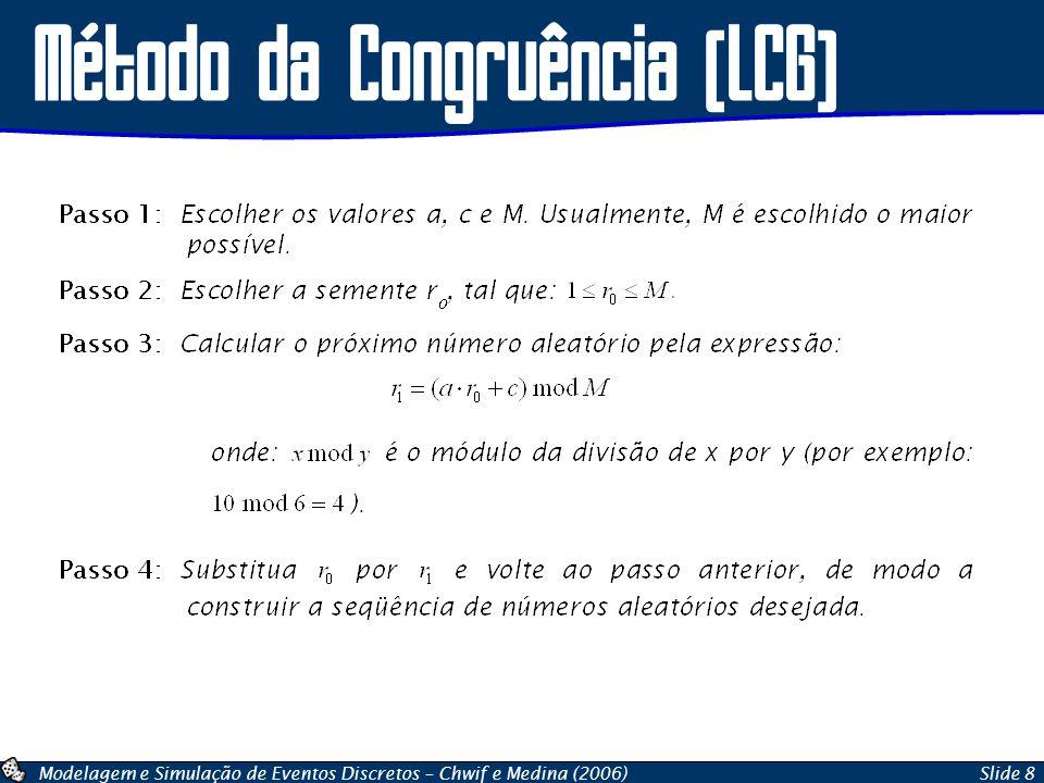 Método da Congruência (LCG)