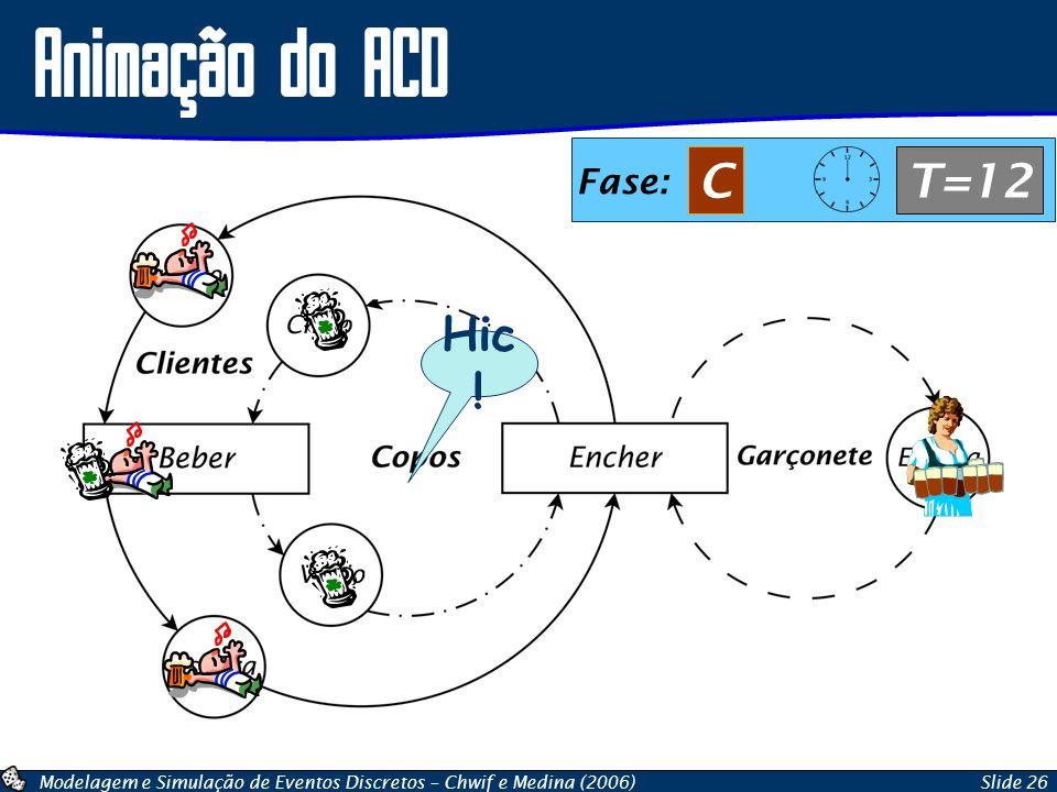 Animação do ACD Fase: C T=12 Hic!