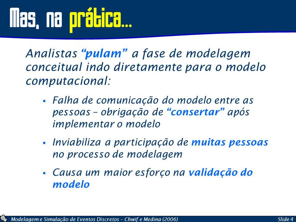 Mas, na prática... Analistas pulam a fase de modelagem conceitual indo diretamente para o modelo computacional: