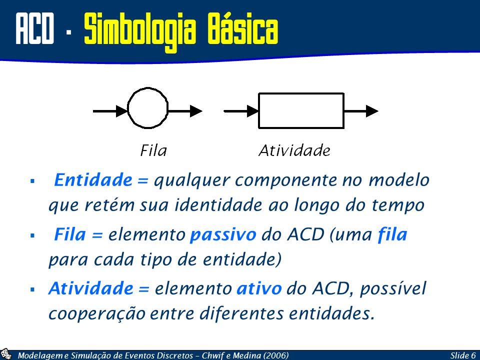 ACD – Simbologia Básica