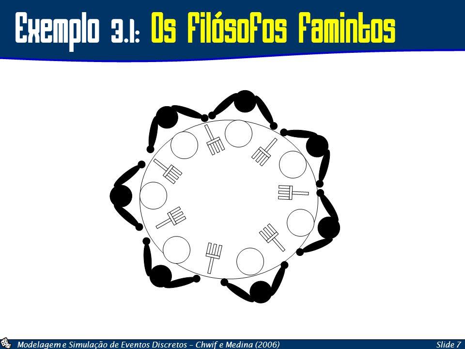 Exemplo 3.1: Os Filósofos famintos