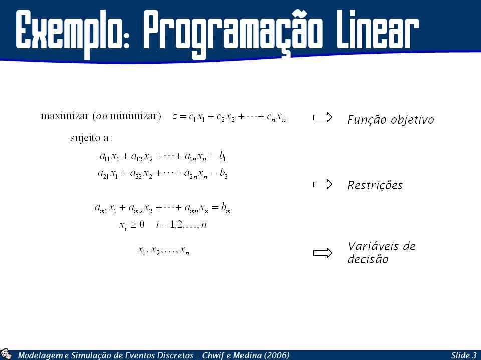 Exemplo: Programação Linear