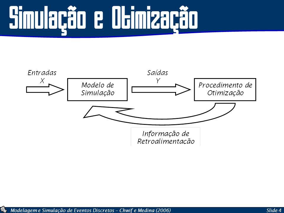 Simulação e Otimização