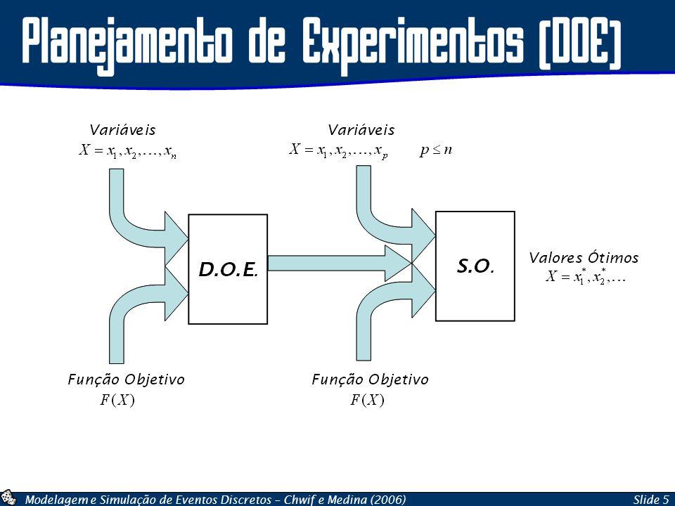 Planejamento de Experimentos (DOE)