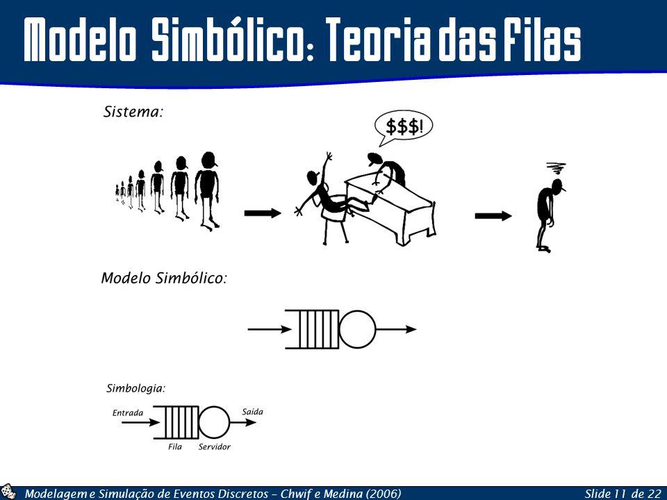 Modelo Simbólico: Teoria das Filas