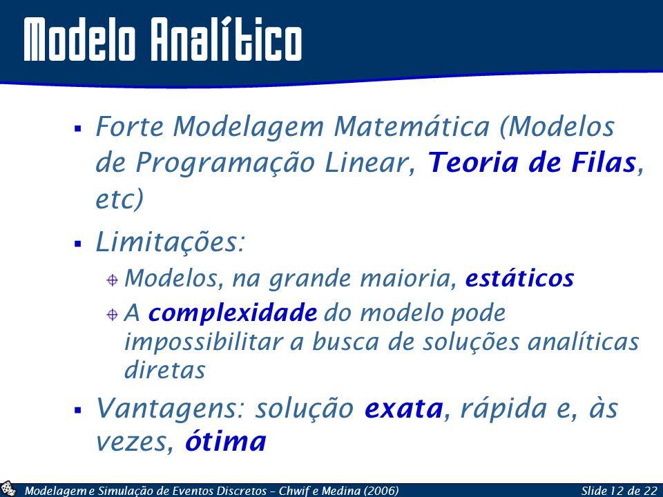 Modelo Analítico Forte Modelagem Matemática (Modelos de Programação Linear, Teoria de Filas, etc)