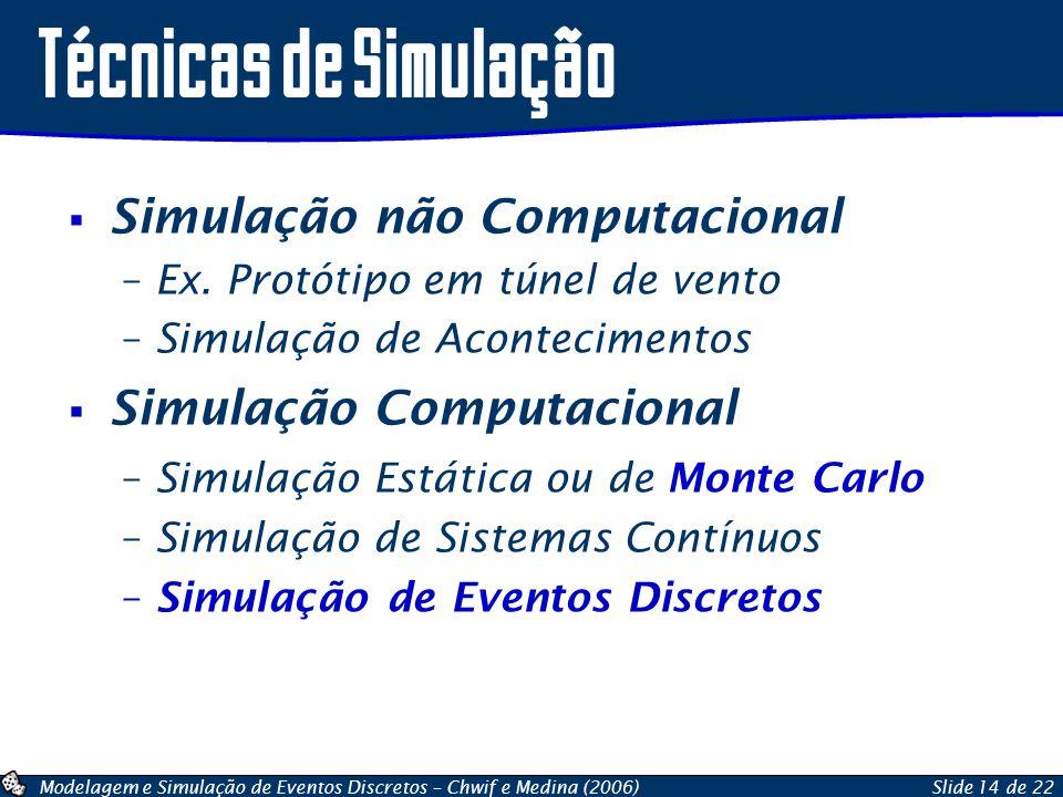 Técnicas de Simulação Simulação não Computacional