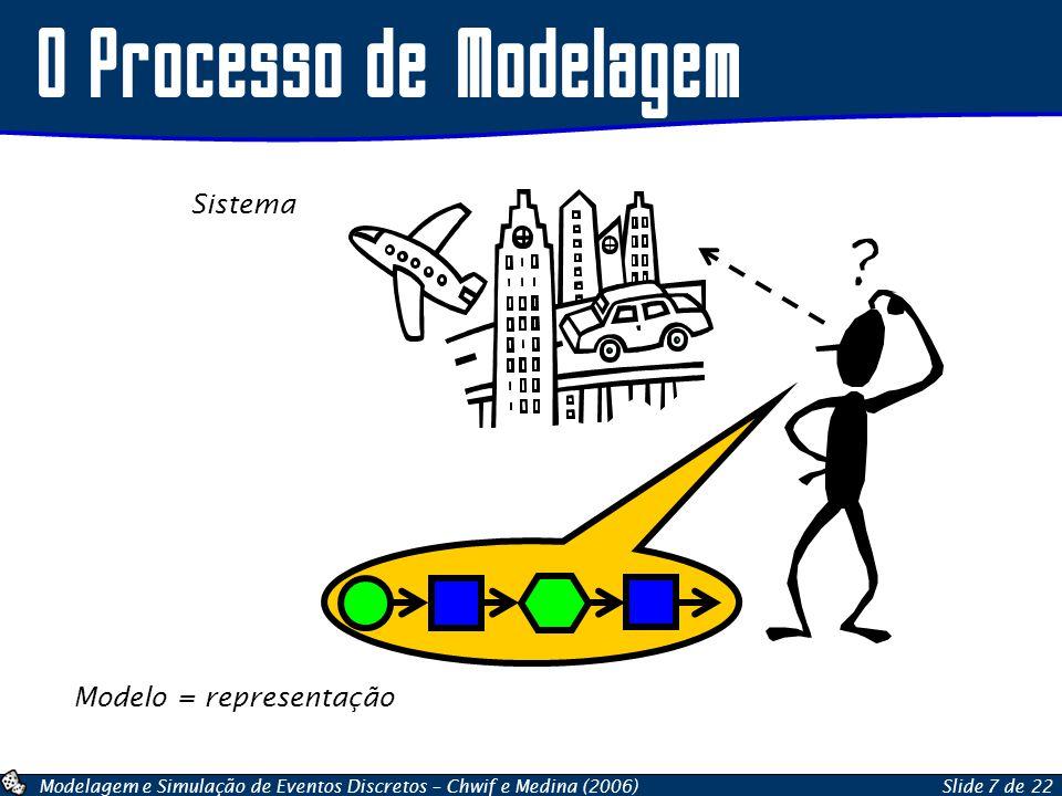 O Processo de Modelagem