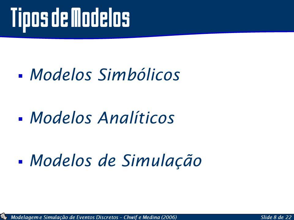 Tipos de Modelos Modelos Simbólicos Modelos Analíticos