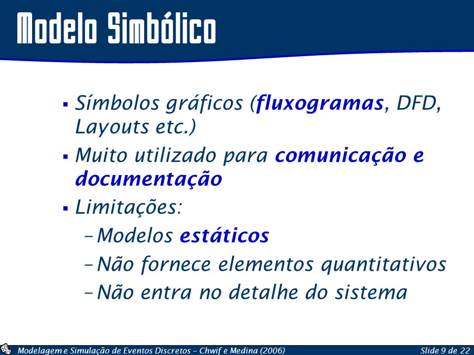 Modelo Simbólico Símbolos gráficos (fluxogramas, DFD, Layouts etc.)