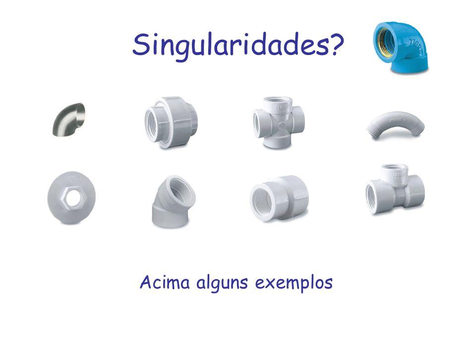 Singularidades Acima alguns exemplos
