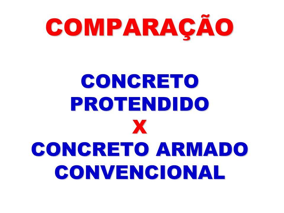 COMPARAÇÃO CONCRETO PROTENDIDO X CONCRETO ARMADO CONVENCIONAL
