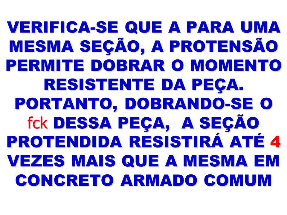 VERIFICA-SE QUE A PARA UMA MESMA SEÇÃO, A PROTENSÃO PERMITE DOBRAR O MOMENTO RESISTENTE DA PEÇA.