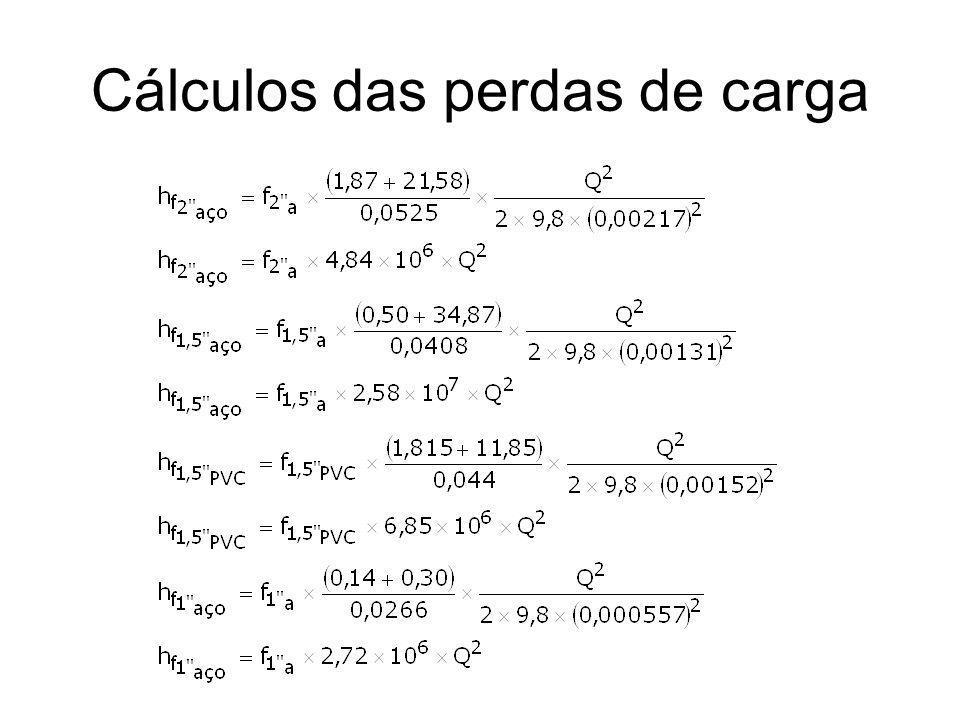 Cálculos das perdas de carga