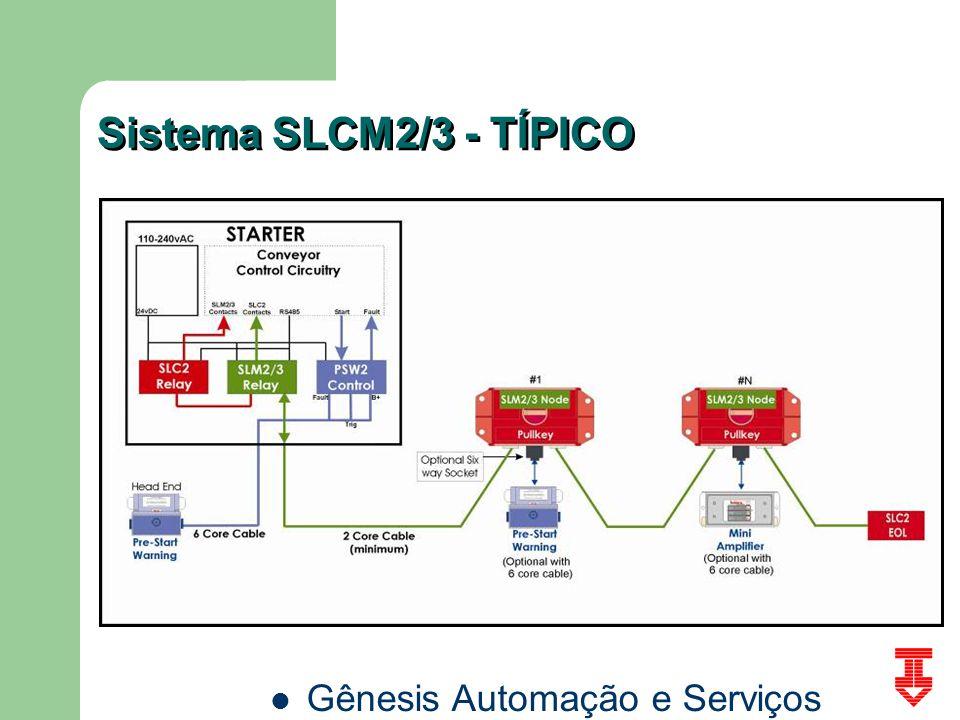 Sistema SLCM2/3 - TÍPICO