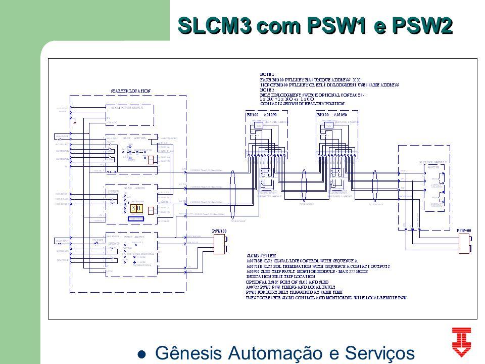 SLCM3 com PSW1 e PSW2