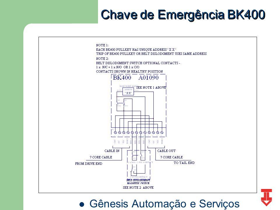 Chave de Emergência BK400