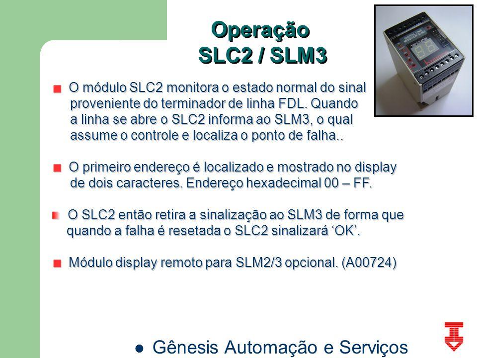 Operação SLC2 / SLM3 O módulo SLC2 monitora o estado normal do sinal