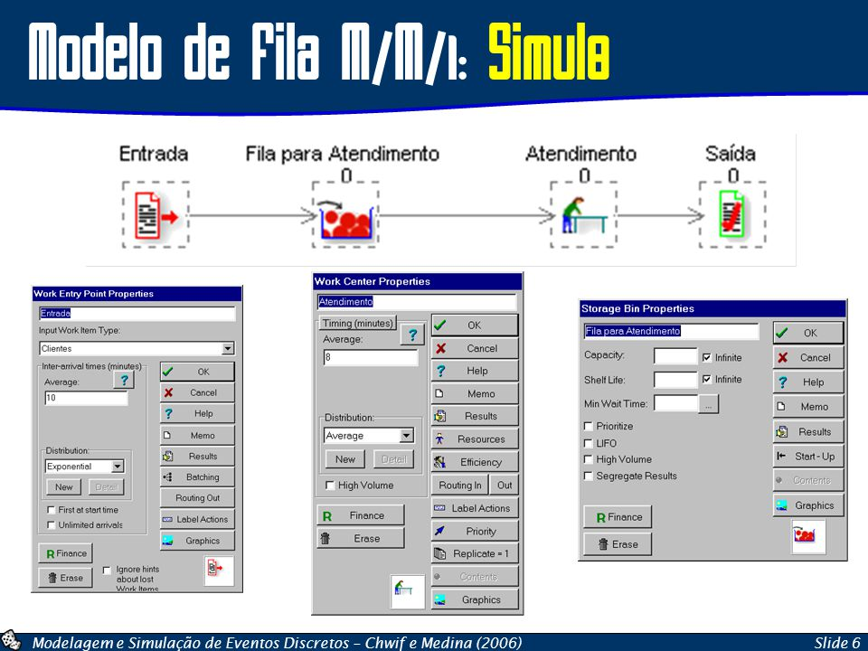 Modelo de Fila M/M/1: Simul8