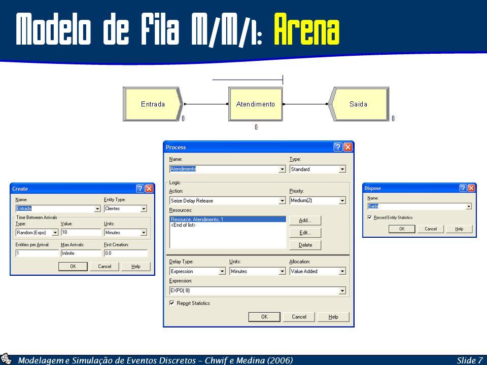 Modelo de Fila M/M/1: Arena