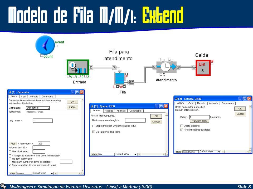 Modelo de Fila M/M/1: Extend