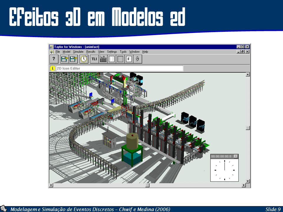 Efeitos 3D em Modelos 2d