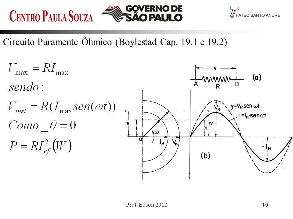 Circuito Puramente Ôhmico (Boylestad Cap. 19.1 e 19.2)