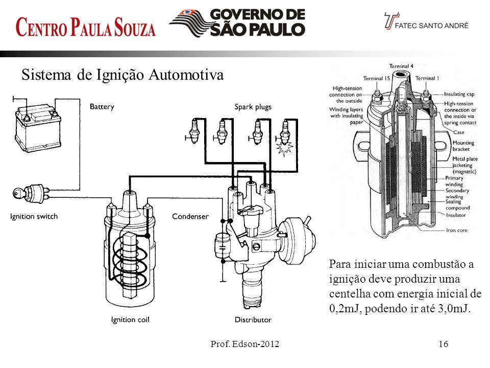 Sistema de Ignição Automotiva