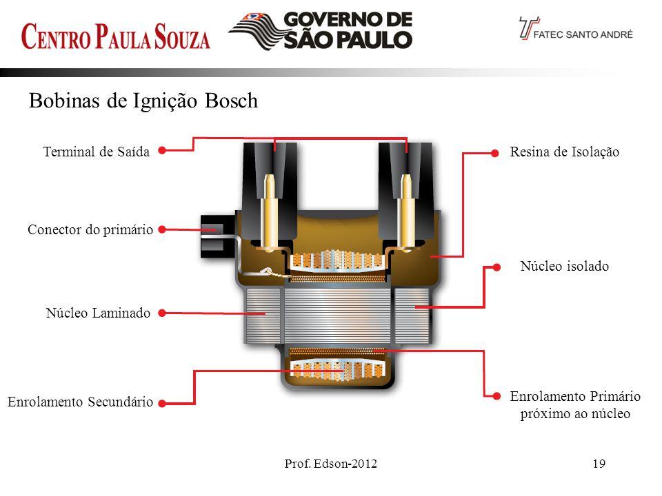 Bobinas de Ignição Bosch