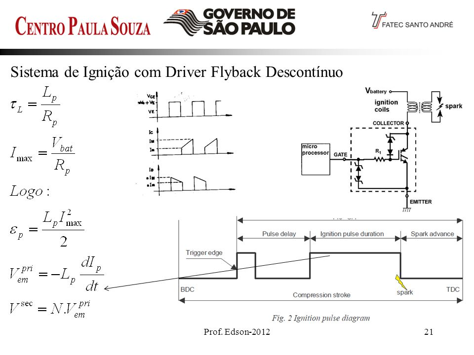 Sistema de Ignição com Driver Flyback Descontínuo