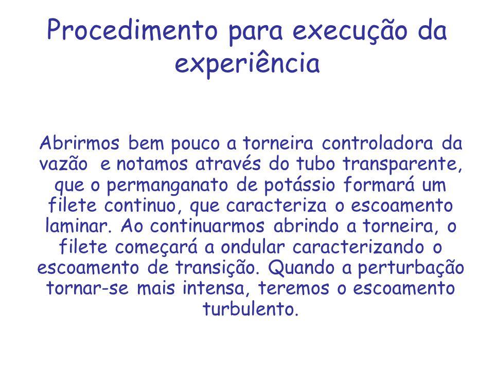Procedimento para execução da experiência